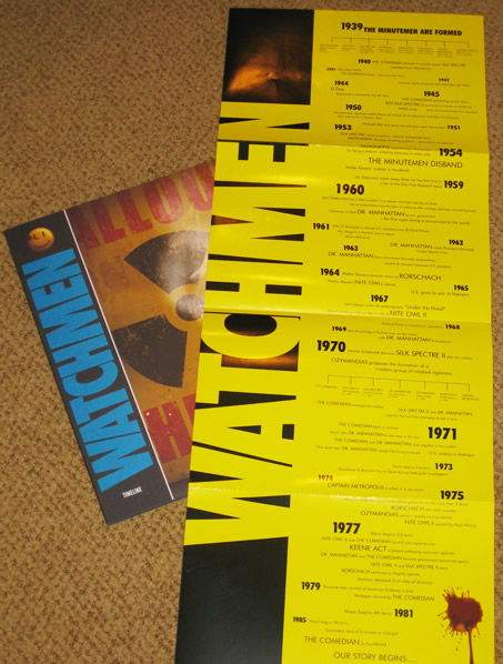 Watchmen movie timeline